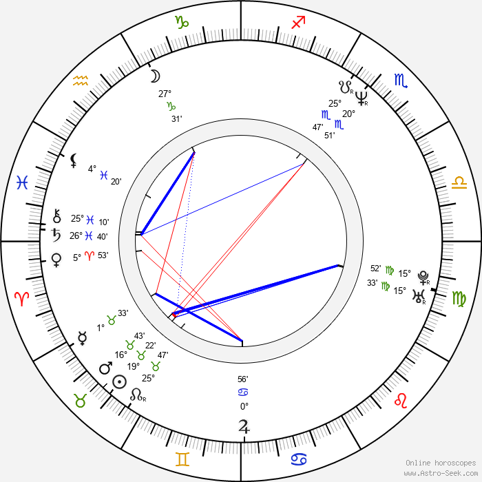 Wade Dominguez - Birth horoscope chart