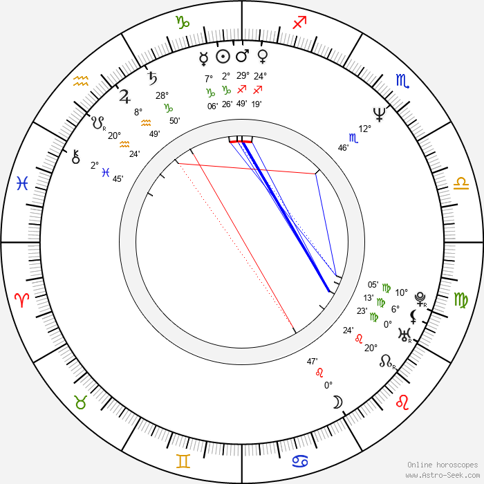 Wade Williams - Birth horoscope chart