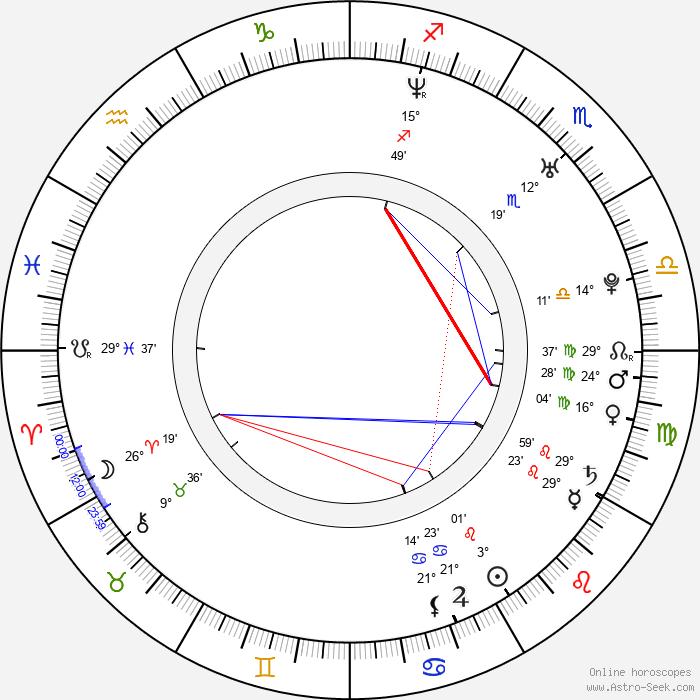 Waël Noureddine - Birth horoscope chart
