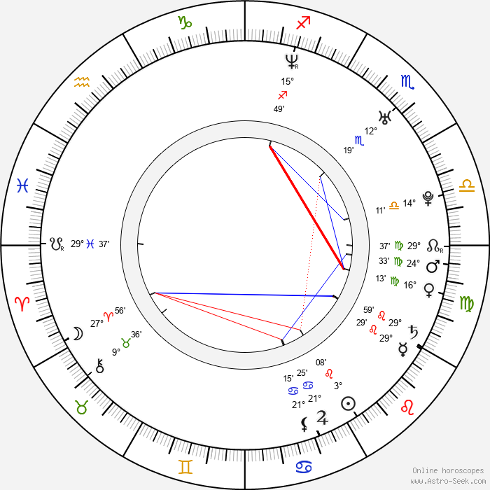Waël Noureddine - Birth horoscope chart
