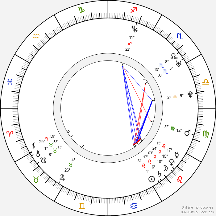 Wagner Moura - Birth horoscope chart