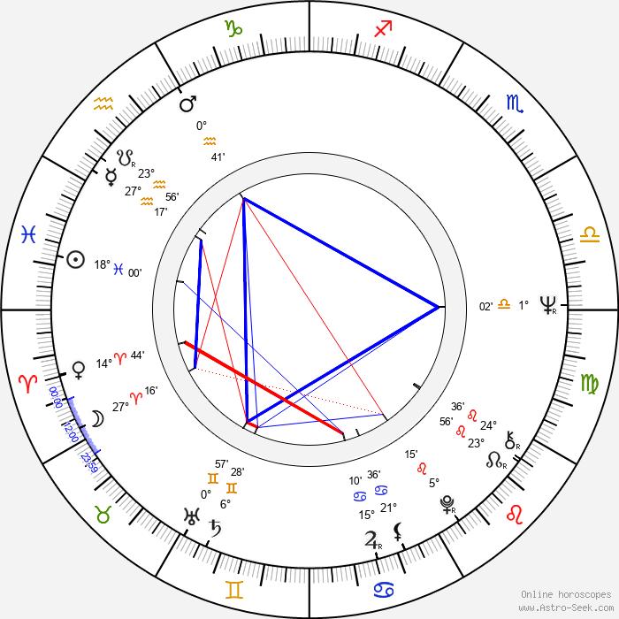 Walfriede Schmitt - Birth horoscope chart