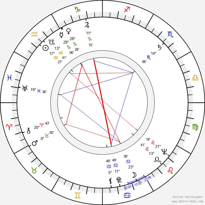 Walker Edmiston - Birth horoscope chart