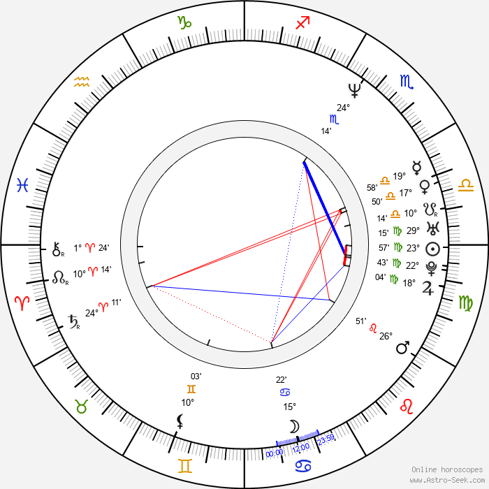 Walt Becker - Birth horoscope chart