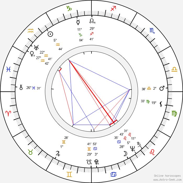 Walter Barnes - Birth horoscope chart