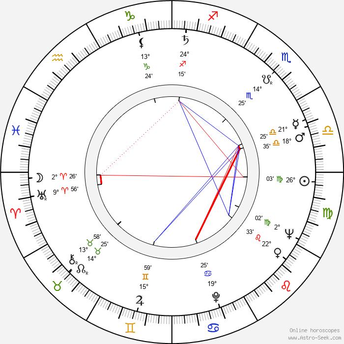 Walter Beck - Birth horoscope chart