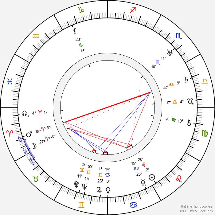 Walter Brennan - Birth horoscope chart