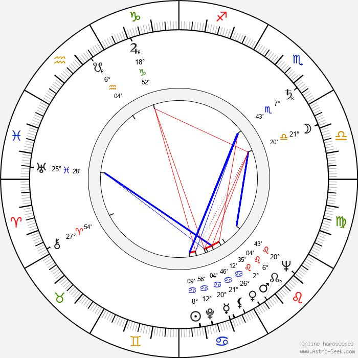 Walter Budko Jr. - Birth horoscope chart
