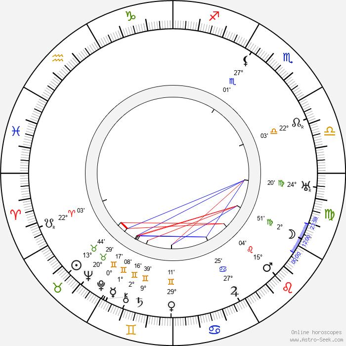 Walter DeLeon - Birth horoscope chart