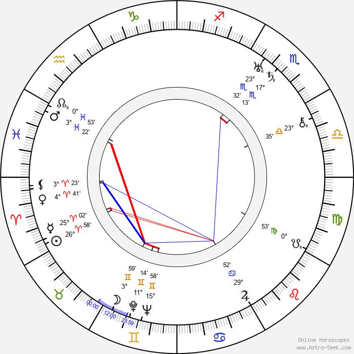 Walter Franck - Birth horoscope chart