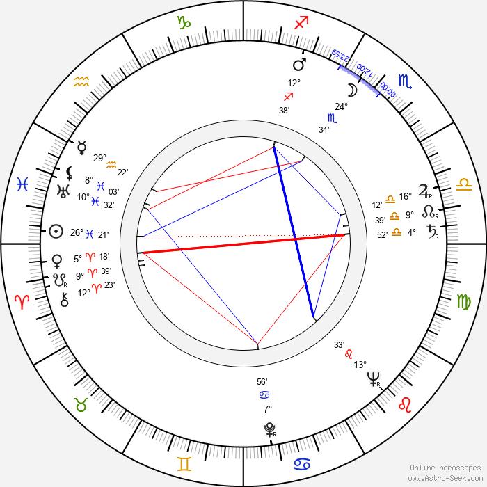 Walter Grauman - Birth horoscope chart