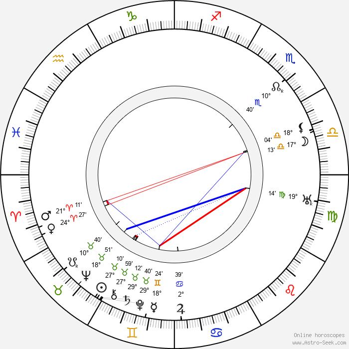 Walter Gropius - Birth horoscope chart