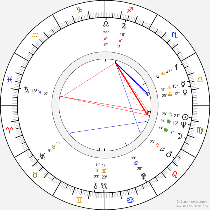 Walter Koenig - Birth horoscope chart
