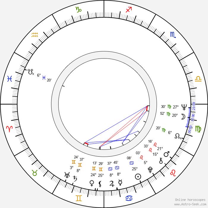 Walter Kreye - Birth horoscope chart