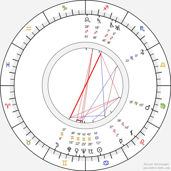 Walter Ladengast - Birth horoscope chart