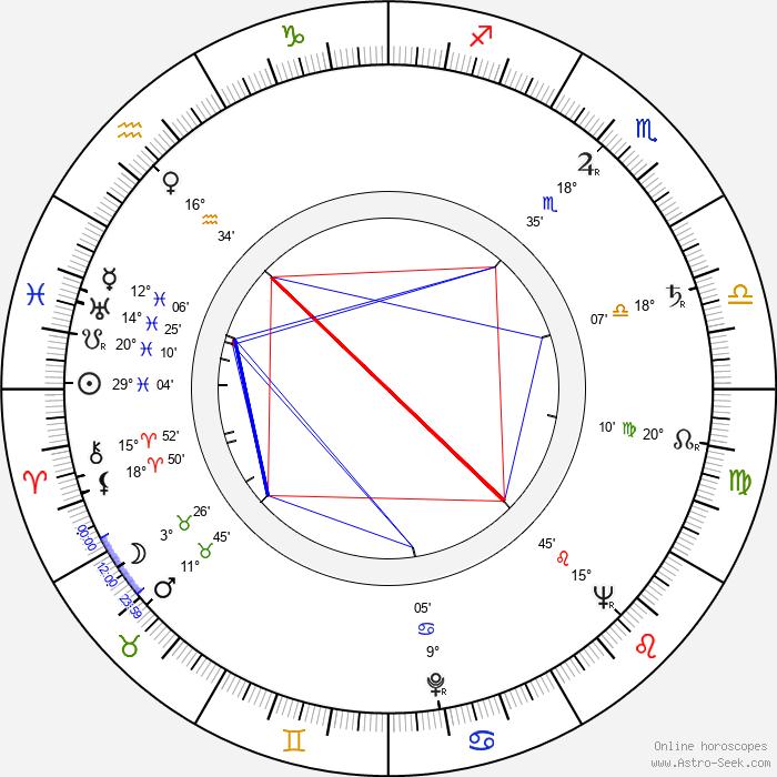 Walter Marsh - Birth horoscope chart