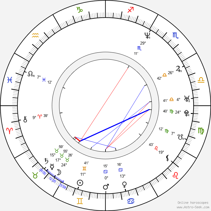 Walter Nudo - Birth horoscope chart