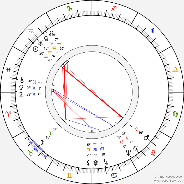 Walter Reed - Birth horoscope chart