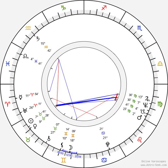 Walter Schmidinger - Birth horoscope chart