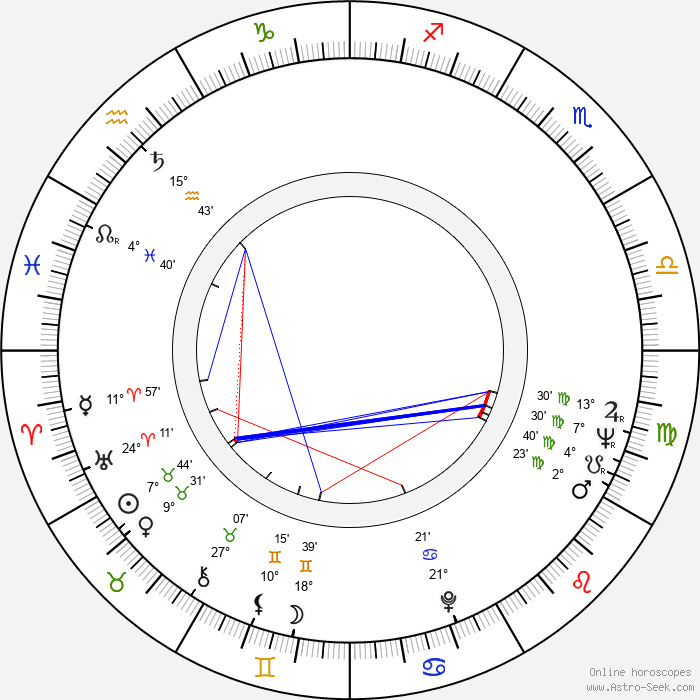 Walter Schmidinger - Birth horoscope chart