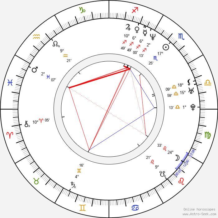 Walton Goggins - Birth horoscope chart