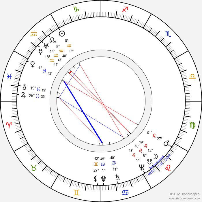 Waltrude Schleyer - Birth horoscope chart