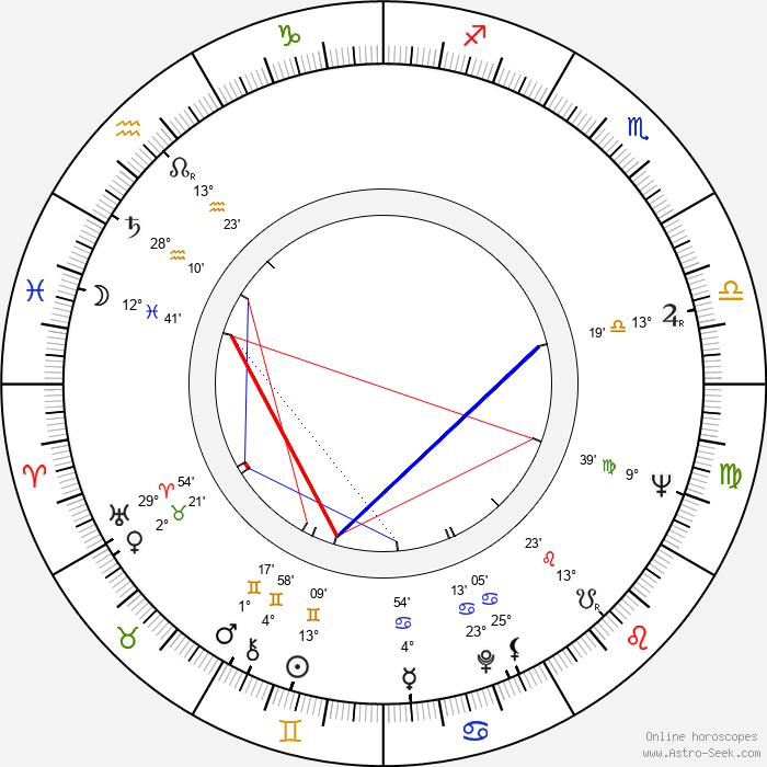 Warner N. Dalhouse - Birth horoscope chart
