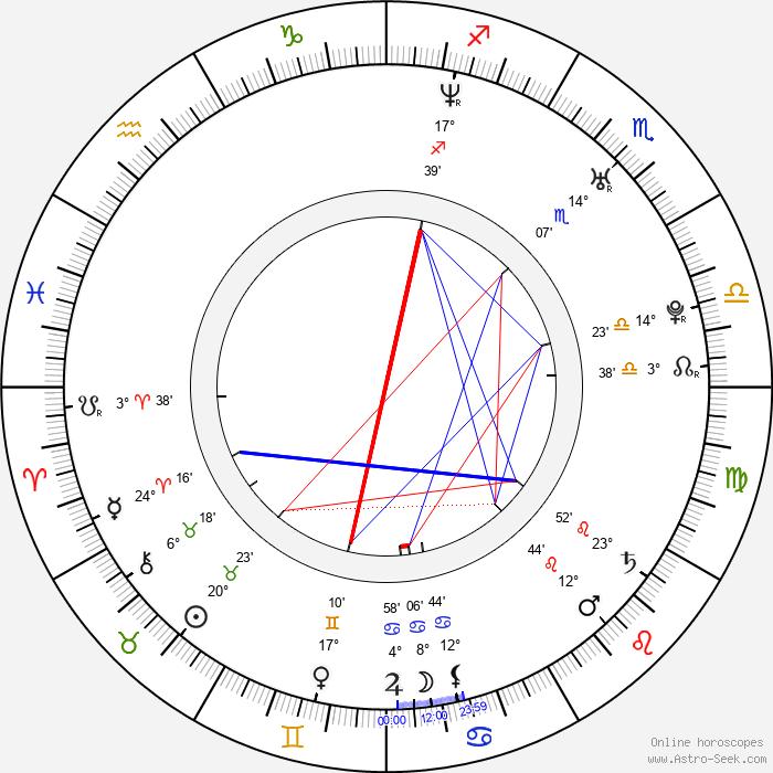 Warren Brown - Birth horoscope chart