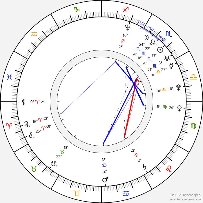 Warren Christie - Birth horoscope chart