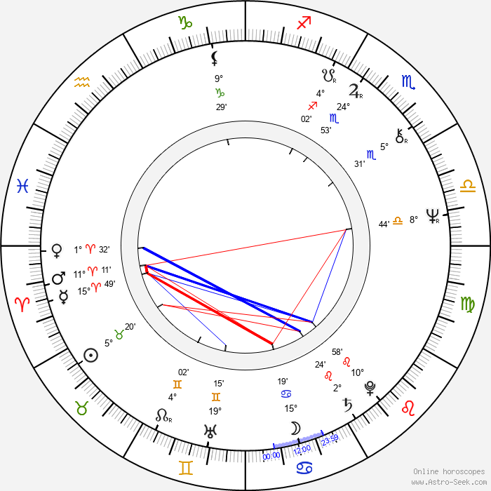 Warren Clarke - Birth horoscope chart