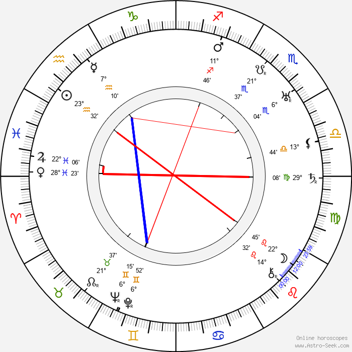 Warren Jackson - Birth horoscope chart