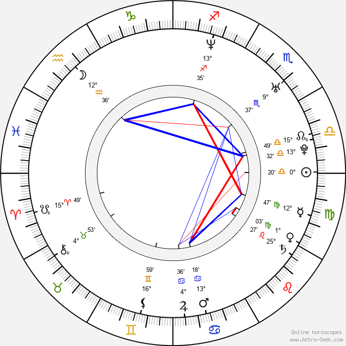 Warren Kole - Birth horoscope chart