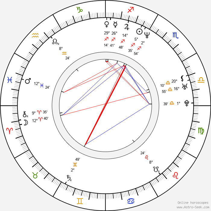 Wayne Blair - Birth horoscope chart