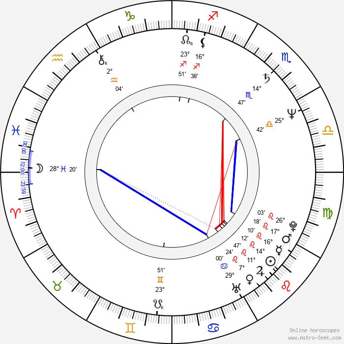 Wayne Knight - Birth horoscope chart