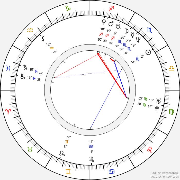 Wayne Martin - Birth horoscope chart