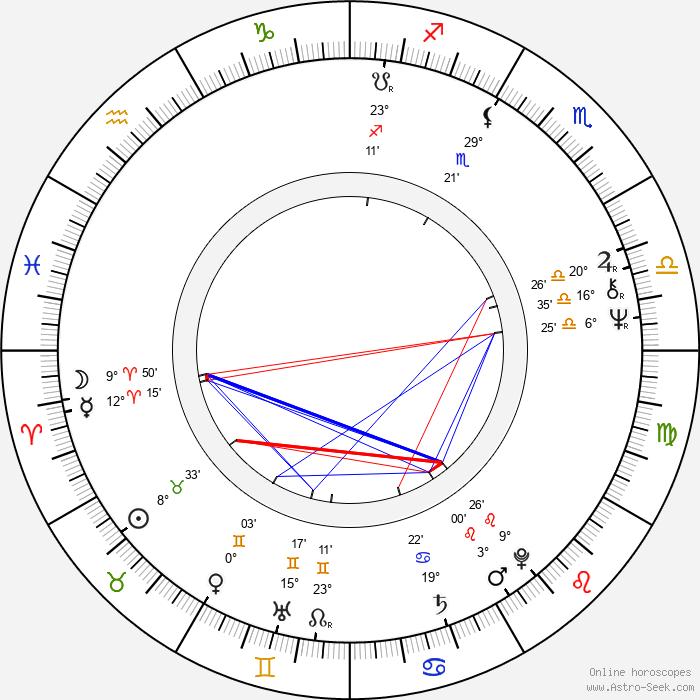Wayne Robson - Birth horoscope chart