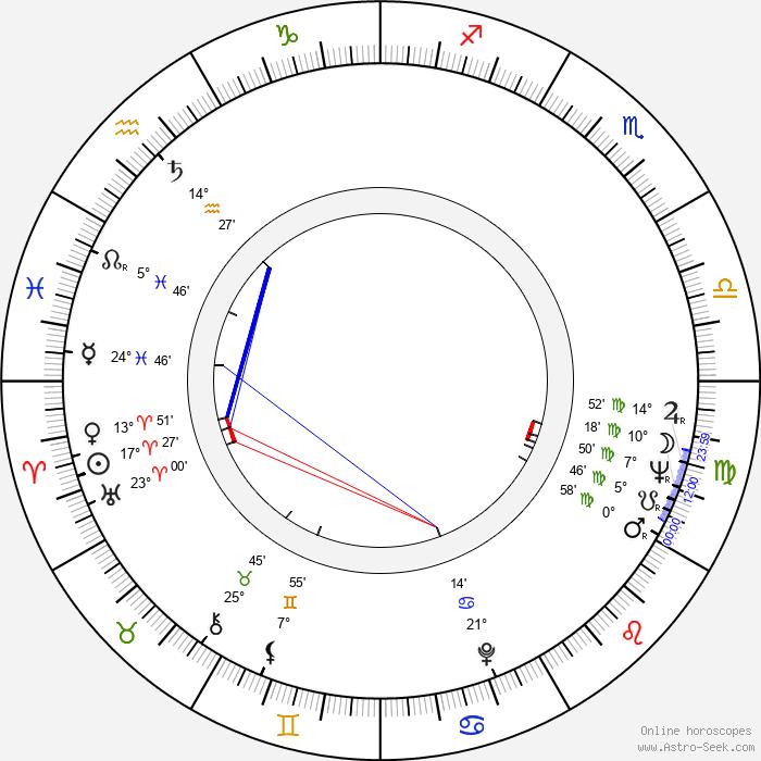 Wayne Rogers - Birth horoscope chart
