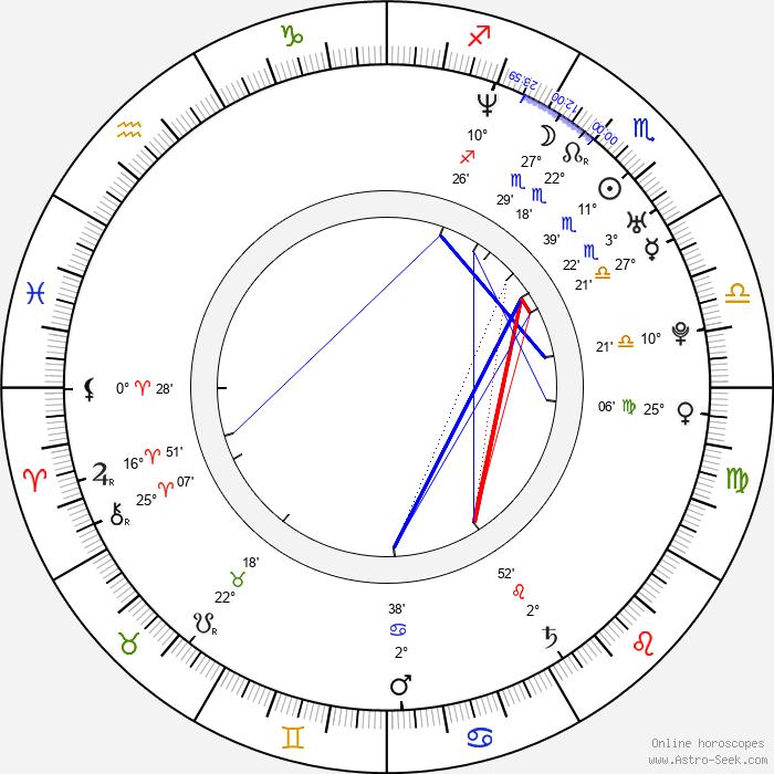 Wayne Static - Birth horoscope chart