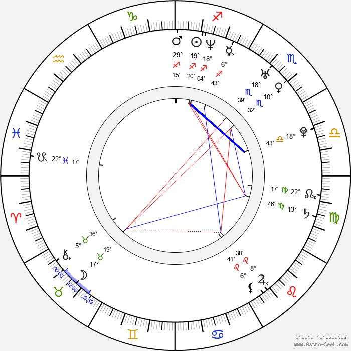 Wayne Wilcox - Birth horoscope chart