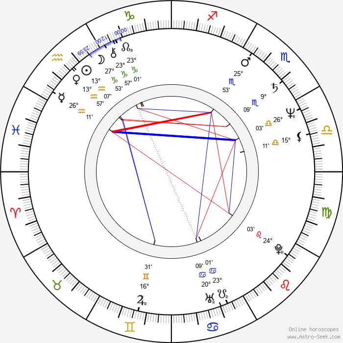 Wei Tung - Birth horoscope chart