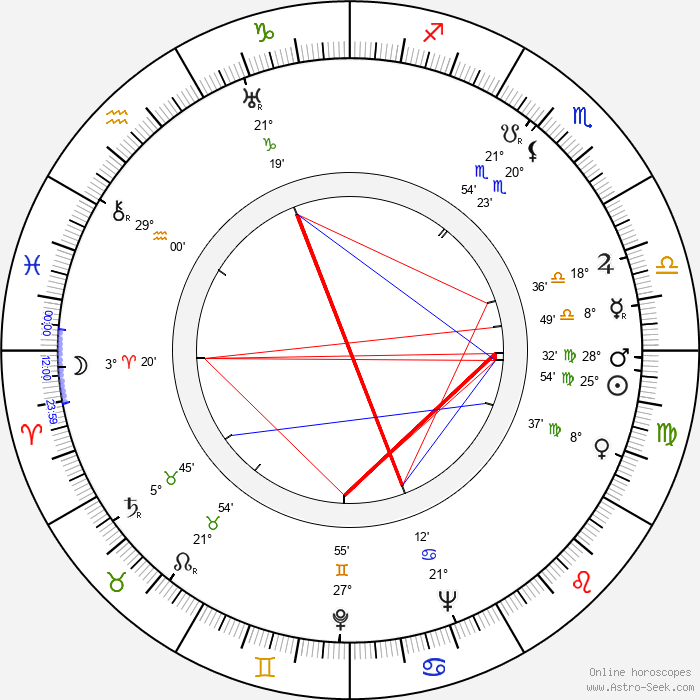 Weldon Heyburn - Birth horoscope chart