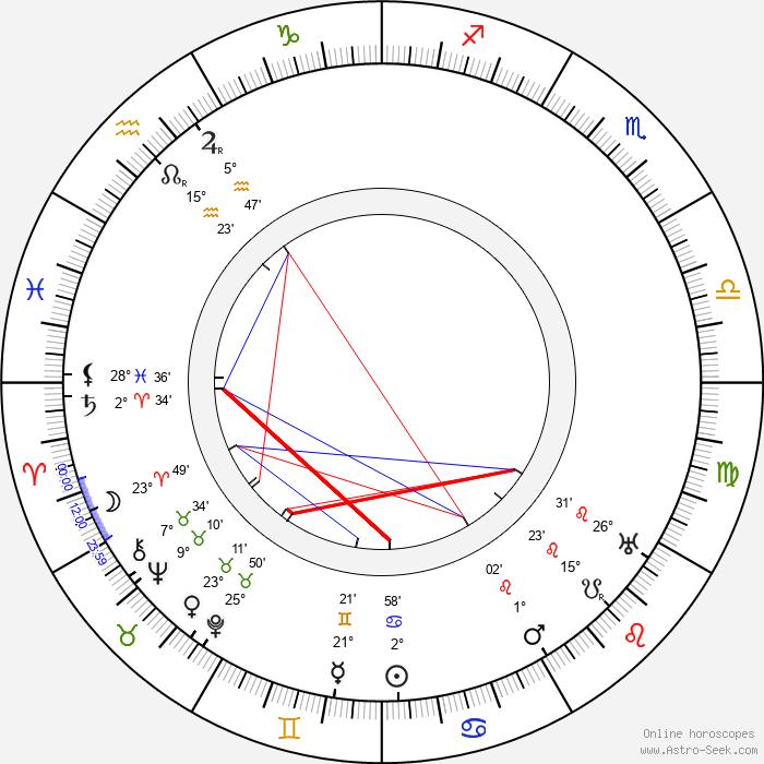 Wells Hastings - Birth horoscope chart