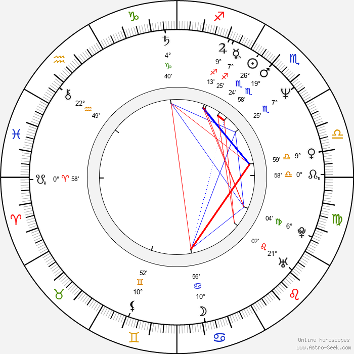 Wencke Barfoed - Birth horoscope chart