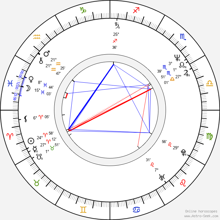 Wendel Meldrum - Birth horoscope chart