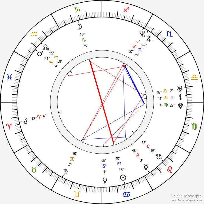 Wendy Benson-Landes - Birth horoscope chart