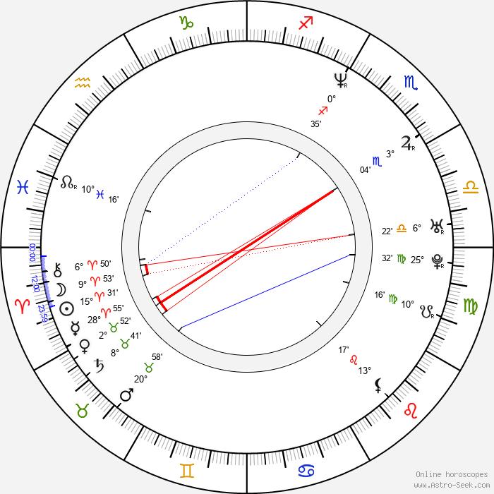 Wendy Braun - Birth horoscope chart