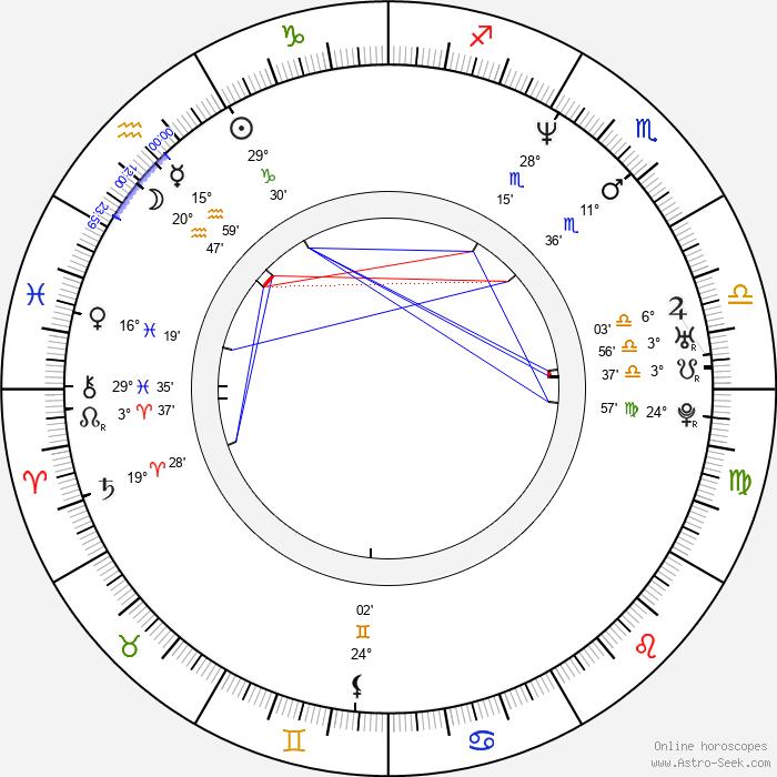 Wendy Moniz - Birth horoscope chart