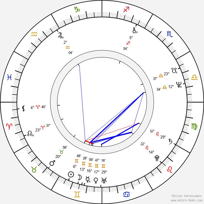 Wendy O. Williams - Birth horoscope chart