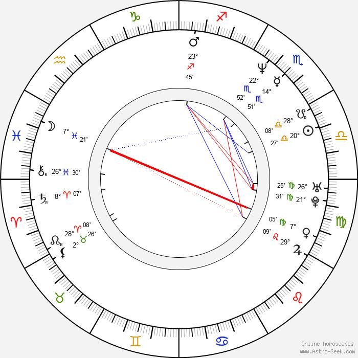 Werner Daehn - Birth horoscope chart