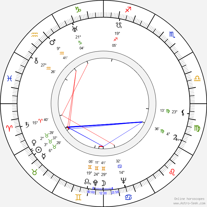 Werner Jacobs - Birth horoscope chart